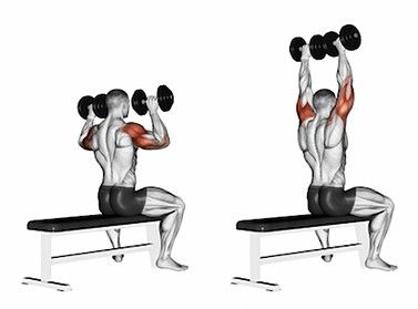 6 cviků na kulatá ramena amohutné trapézy
