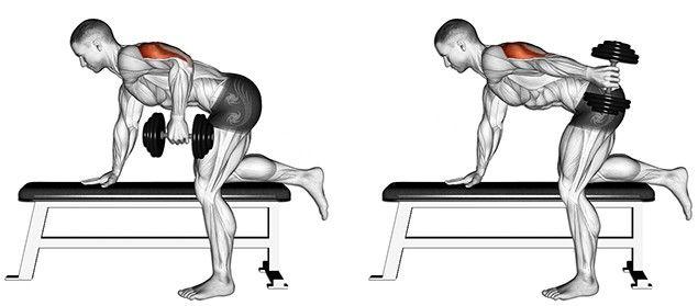 Objem paže dělá triceps! Jakých 6 cviků je nejúčinnějších?
