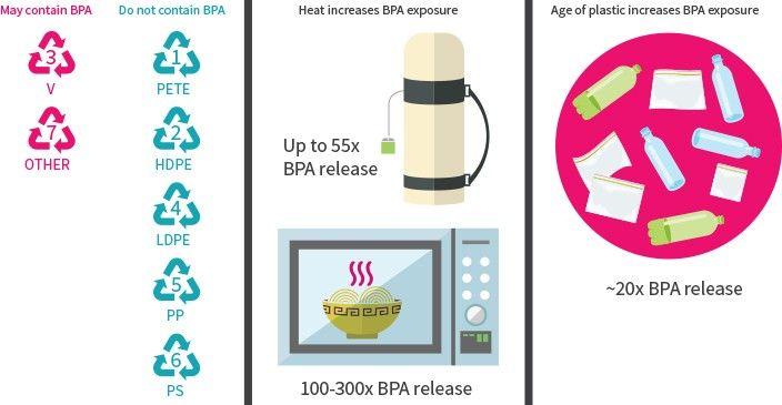 Toxická látka bisfenol Aproniká do těla iz účtenek znákupů