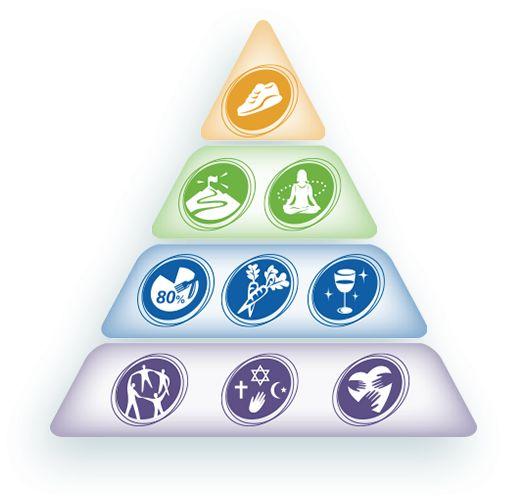 9 rad pro dlouhý anaplňující život ve zdraví