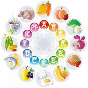 Vitamíny od A po Z (2.část)